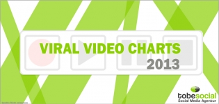 Viral Video Charts 2013