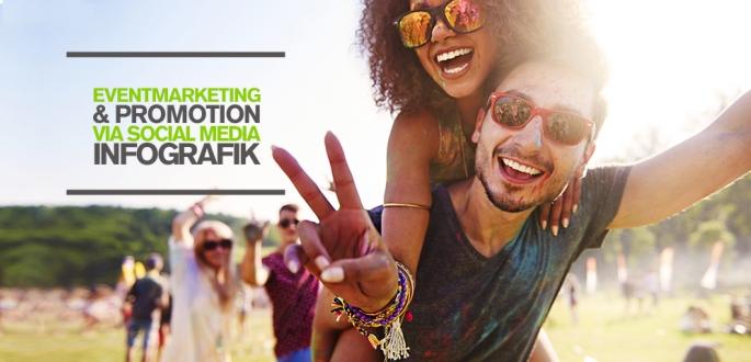 Event Promotion via Facebook Marketing und Co. – Tipps, wie ihr Social Media für euer Event einsetzt!