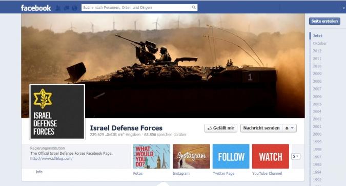 Grafik Titelbild Facebook Page