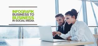 Social Media Marketing für B2B-Unternehmen: Social Media Infografik für B2B in 2016