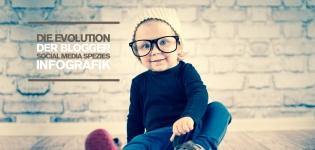 Die Evolution der Blogger: Eine Social Media Spezies entwickelt sich [Infografik]