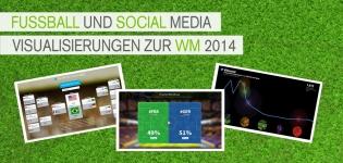 Social Media Visualisierung zur Fußball-Weltmeisterschaft 2014