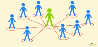 Grafik Influencer Marketing Social Media
