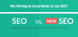 seo-infografik-erfolg-social-media-content-strategie-start