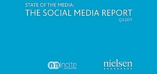 Grafik Social Media Report 2011