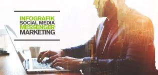 Social Media Kundenbindung und Leadgenerierung via Social Media Messenger Marketing [Infografik]