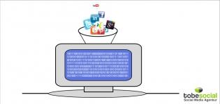 Social Media Monitoring Social Media Analyse Tools