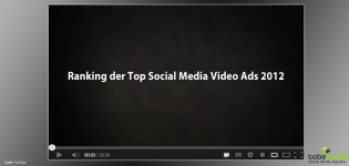 Ranking Top 20 Social Media Video Ads