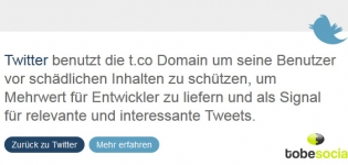 Grafik Twitter t.co Domain