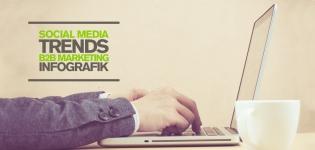 Trends im Social Media Marketing für B2B-Unternehmen – Wie social ist B2B? [Infografik]